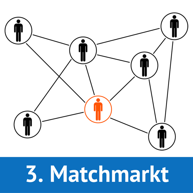 Match Markt